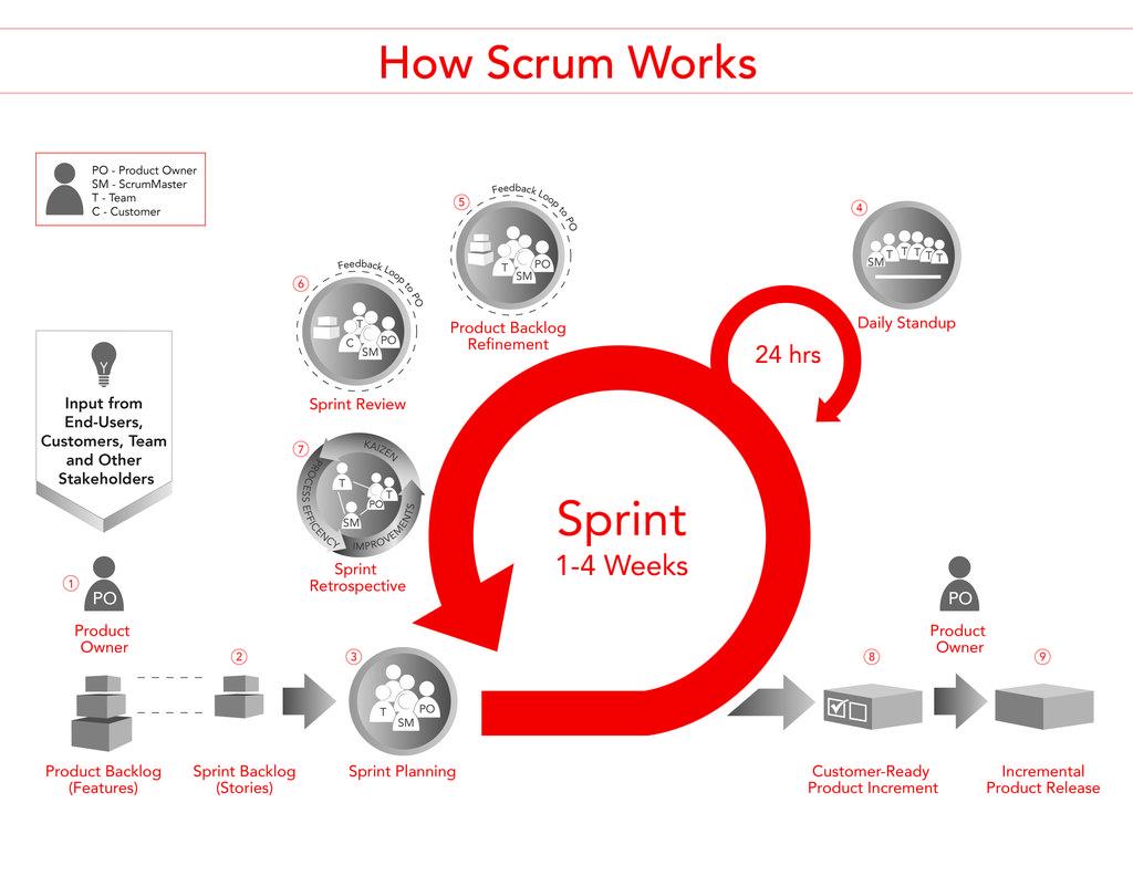 Design Home Office Explore Scrumlab Prime