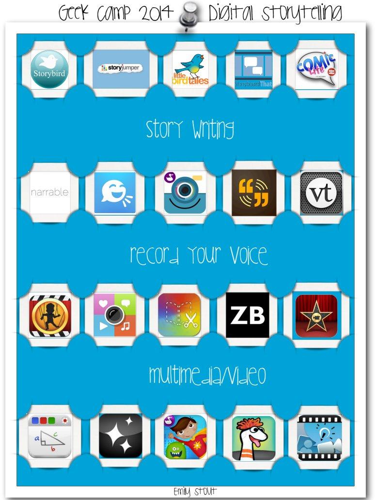 Geek Camp 2014: Digital Storytelling