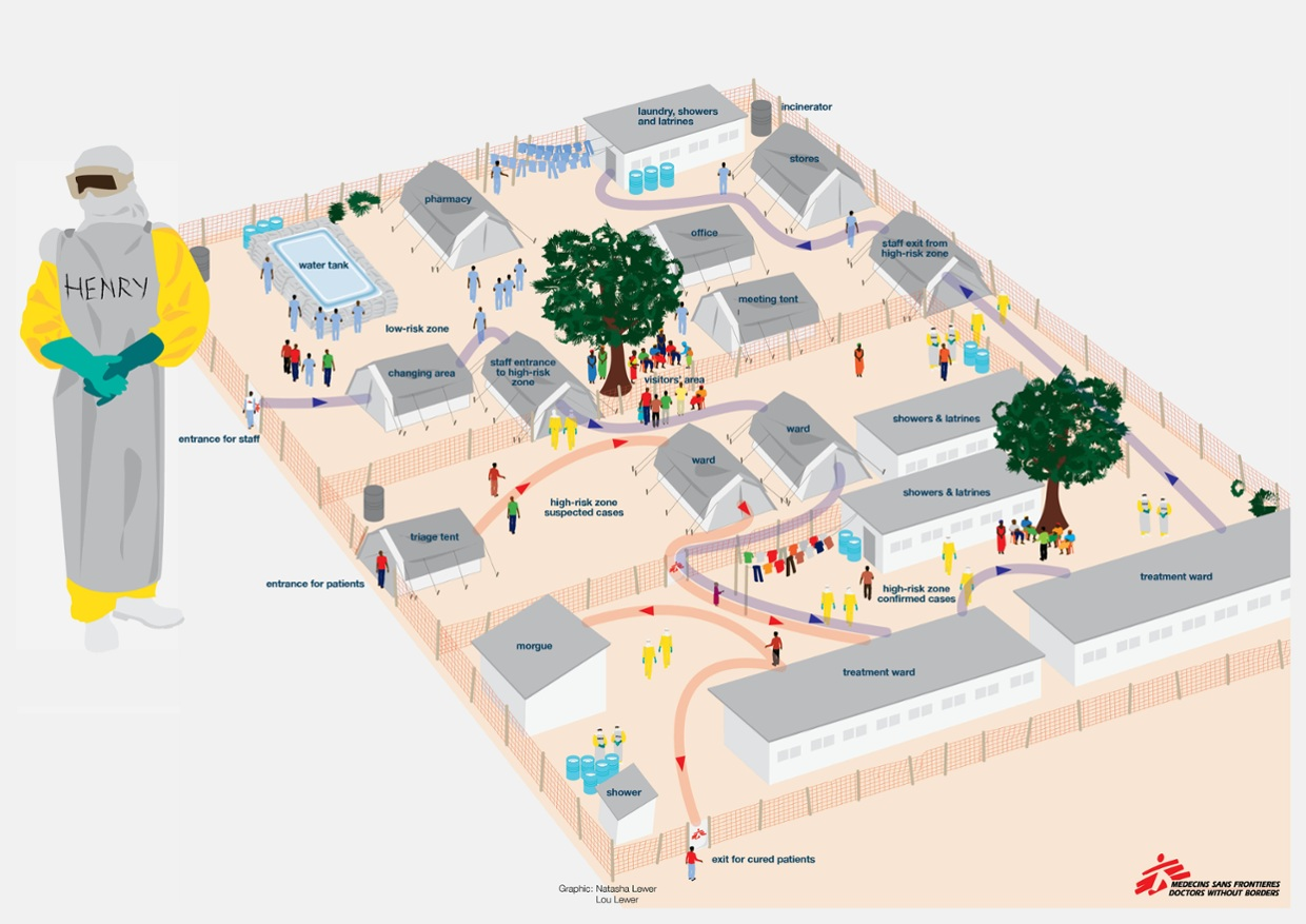 Interactive guide to an MSF Ebola management centre