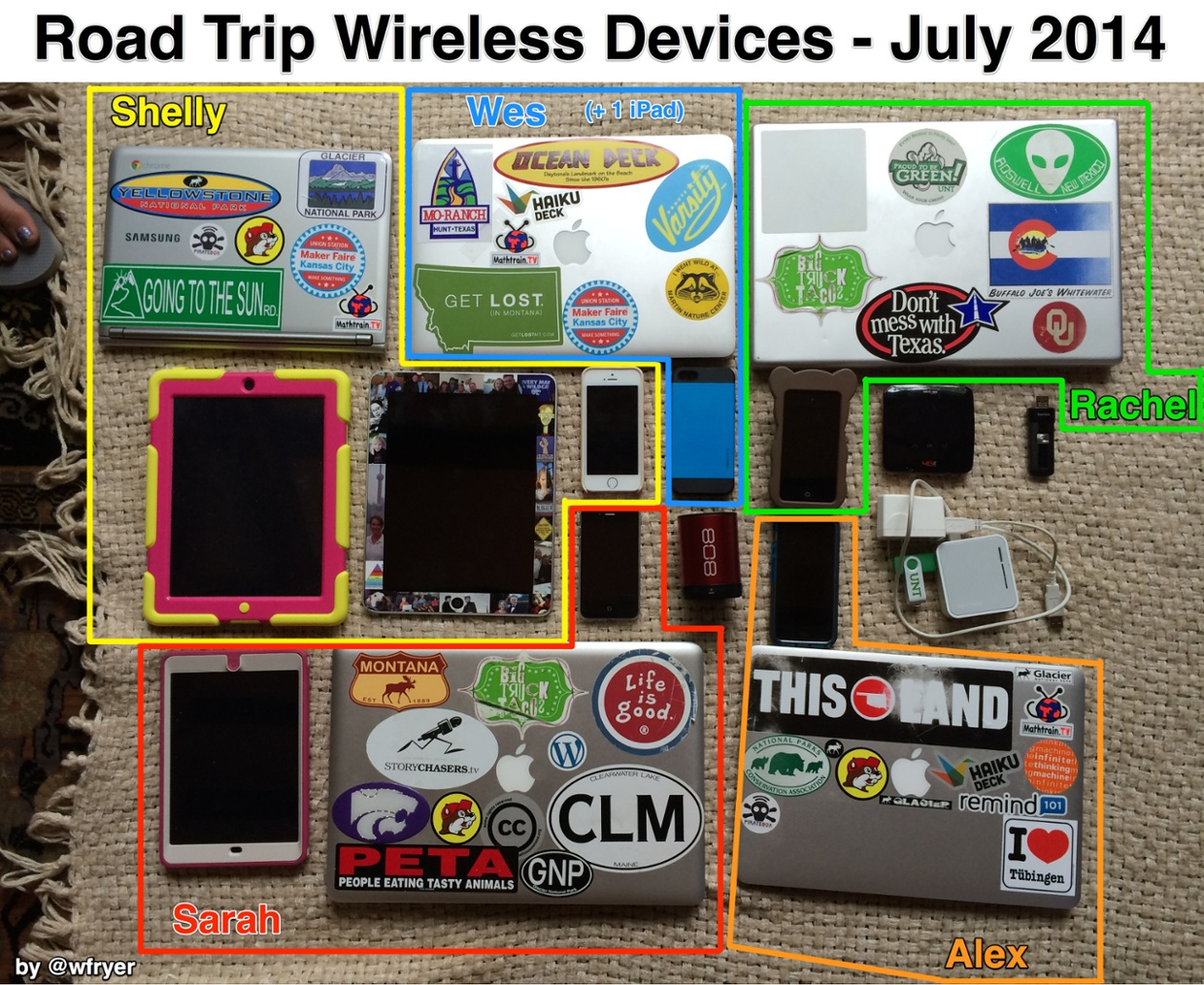 Road Trip Wireless Devices (July 2014)