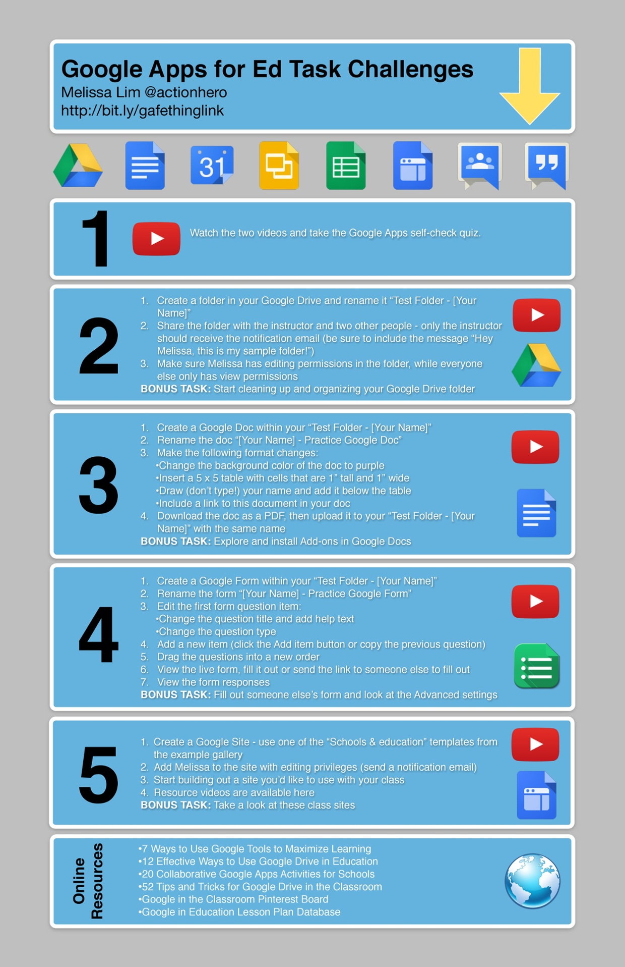 ways to use google apps in the classroom
