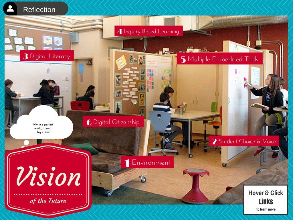 Vision of the Future (My Future Classroom)
