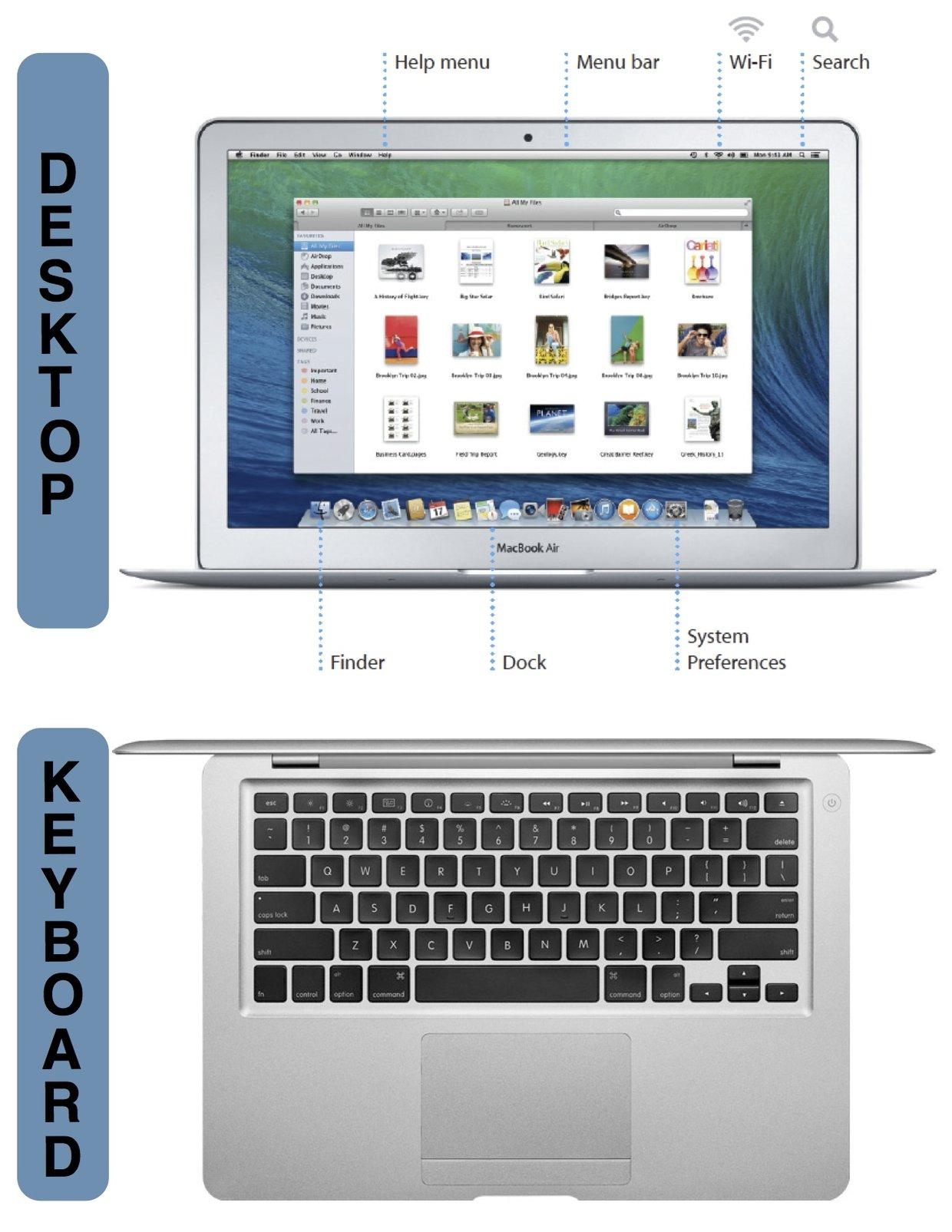 MacBook Air Basics