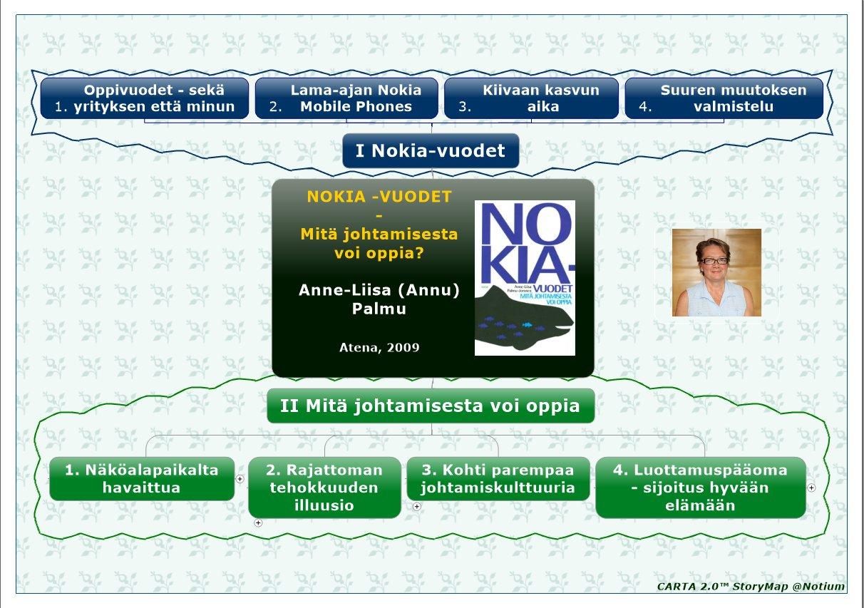 Nokia vuodet - Mitä johtamisesta voi oppia - Annu Palmu