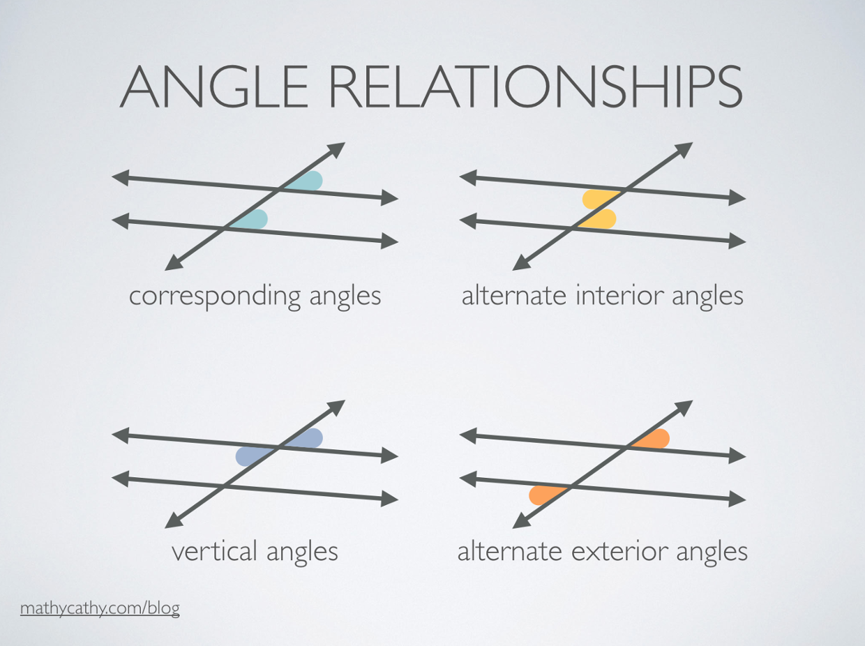 Image Gallery Angle Relationships