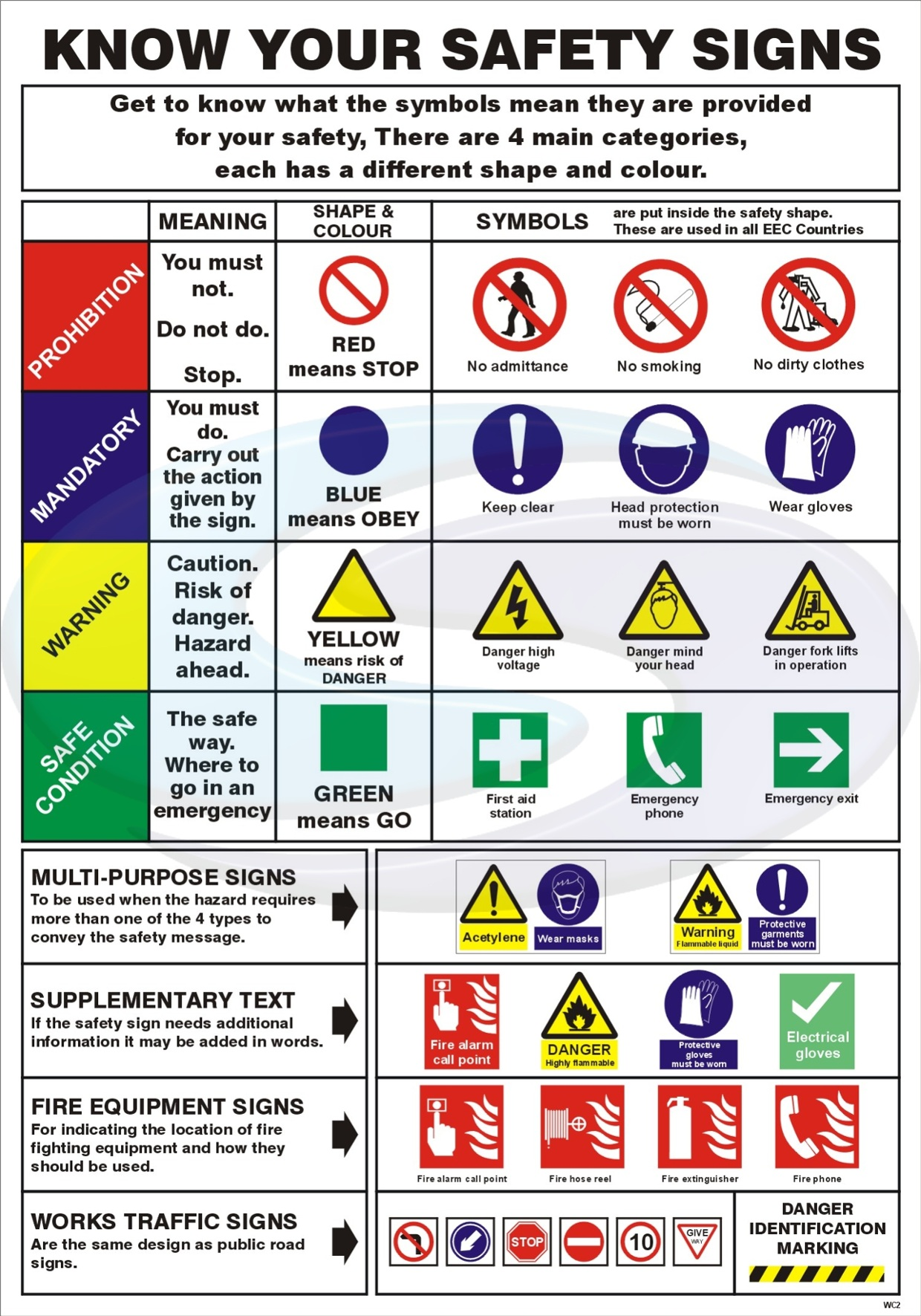 Worksheets Safety Signs Worksheets safety signs thinglink signs