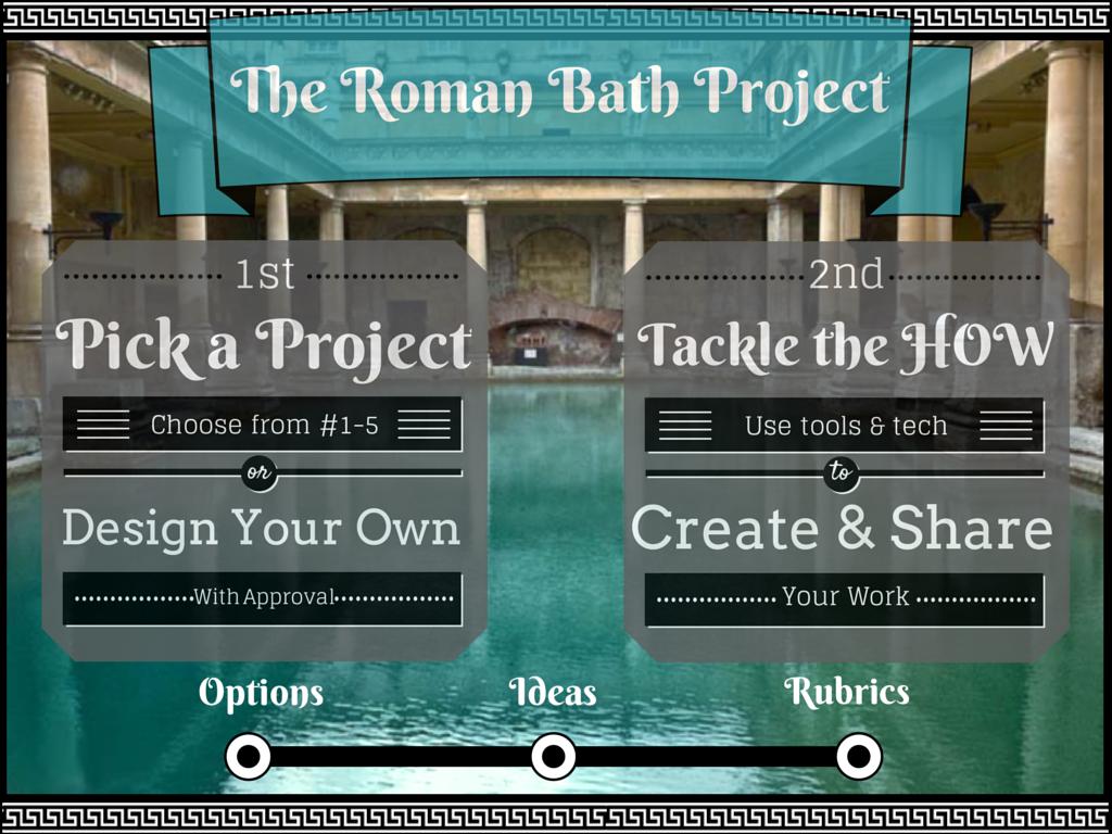 The Roman Bath Project
