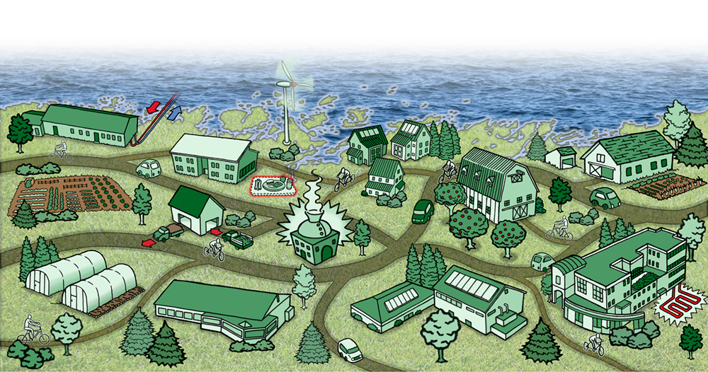 This Interactive Sustainable College Illustration Is Rich With Ideas