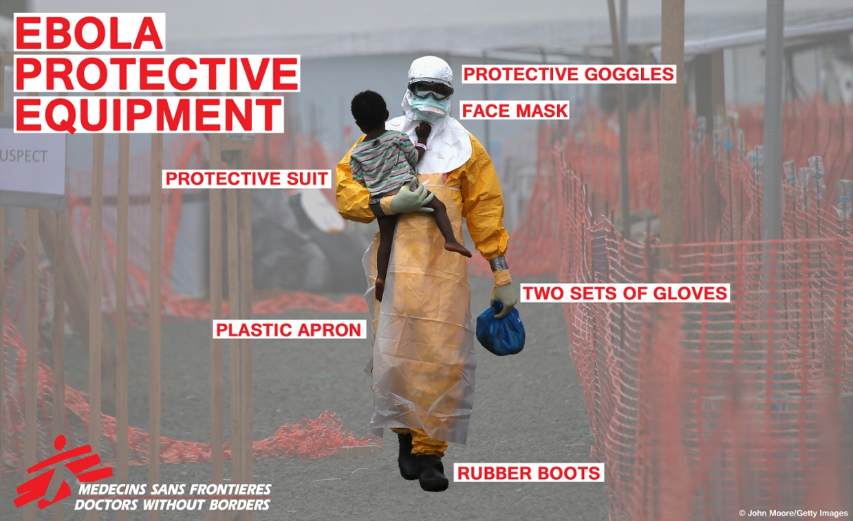 An interactive guide to MSF's Ebola protective equipment