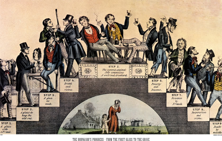 The American Temperance Society - ThingLink