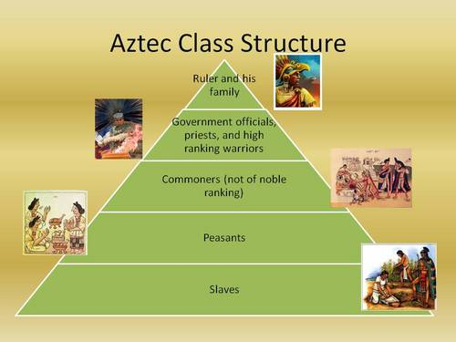 aztecs civilization innovative agricultural political military The aztec empire was located in what is now called central mexico and was the last of the the aztecs were the dominant force in the region and were a nomadic tribe that was able to.