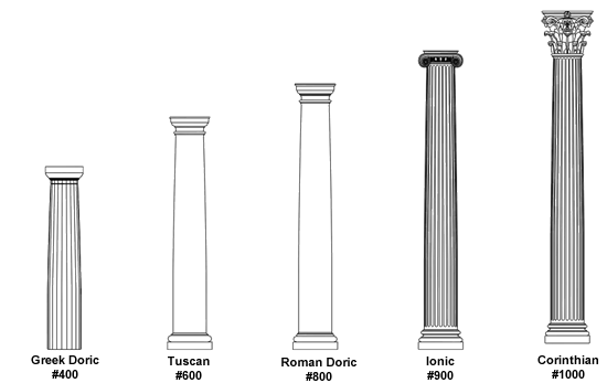 Tuscan column thinglink for V column architecture