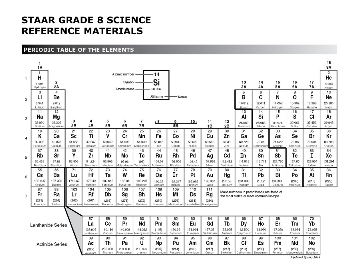 Periodic table thinglink periodic table by heather barron gamestrikefo Choice Image