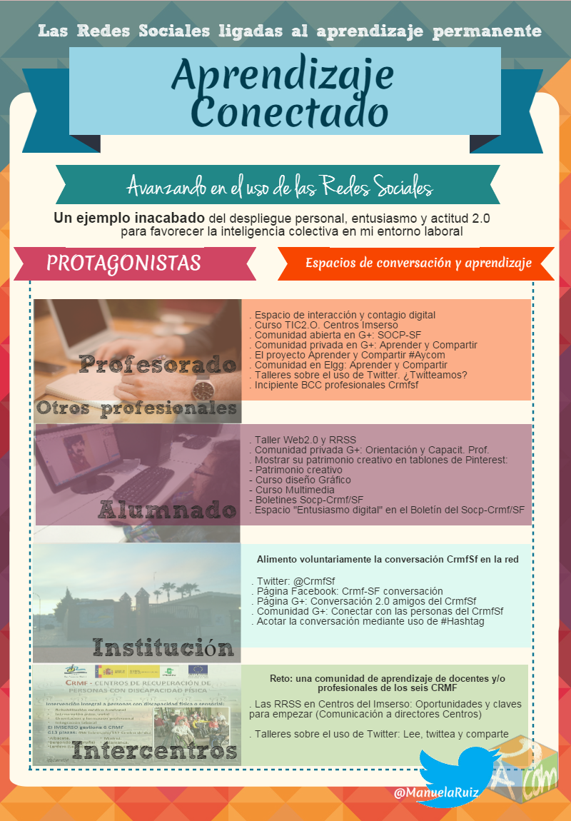 Experiencia: #RRSS ligadas al #AprendizajePermanente