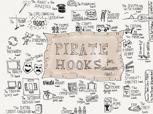 Teach like a Pirate Hooks for the Classroom