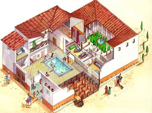 Cate skouteris roman villa project thinglink - La villa romaine antique ...