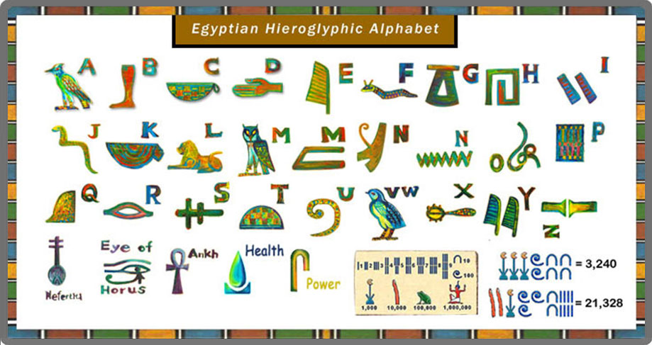 Social Studies Hieroglyphics Alphabet