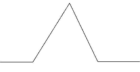 diagram] a plot line diagram - breathan.theboringcompany.it  breathan.theboringcompany.it
