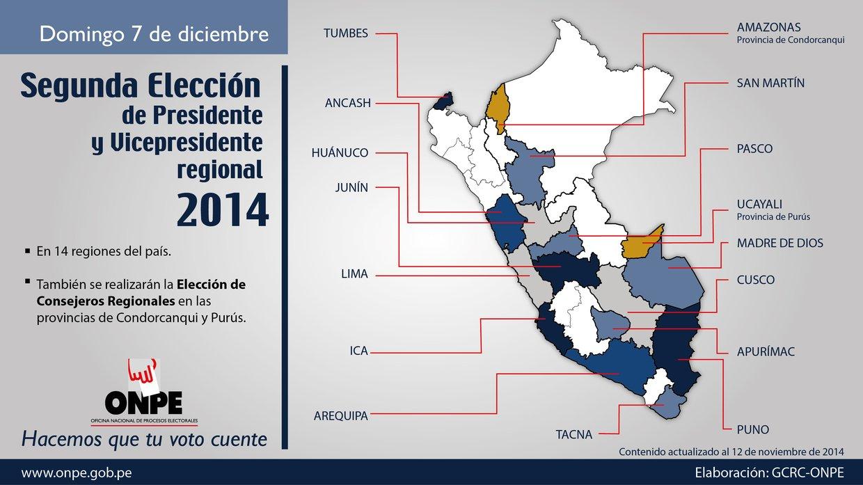 Segunda Elección Presidente y Vicepresidente Regional 2014