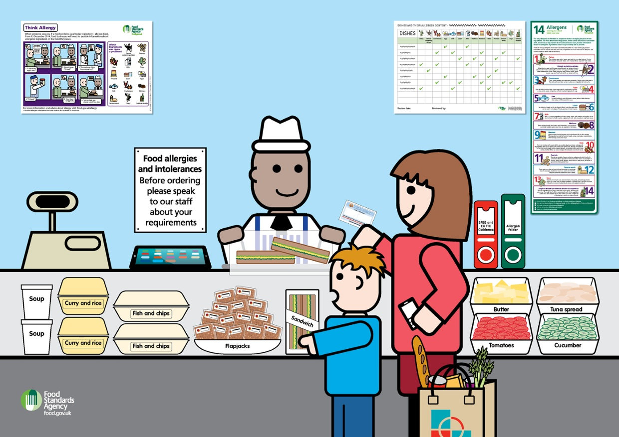 Food Allergens: Explore the Links, Be Aware, Save Lives.