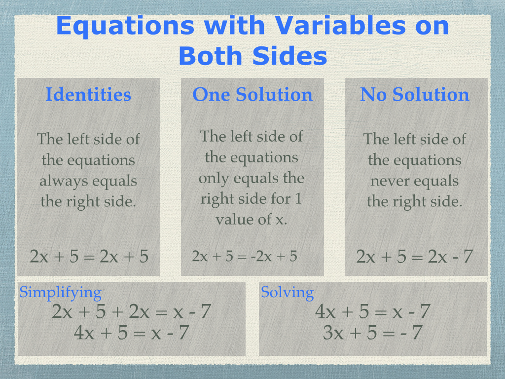 Solving Equations With Variables On Each Side Worksheet Answers ...
