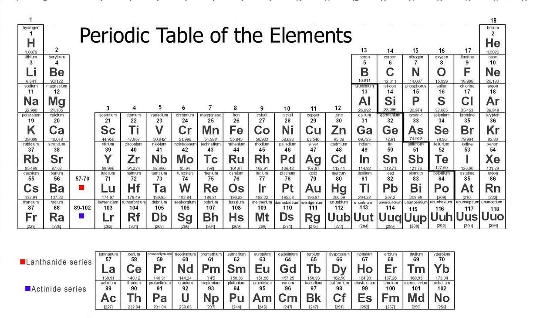 Noble gases halogens alkaline earth metals alkali meta thinglink 3 years ago 531 urtaz Image collections