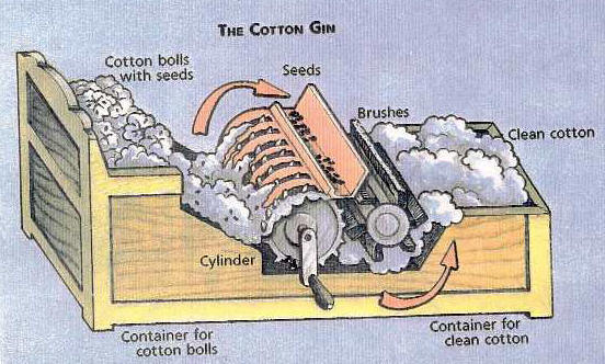 Who invented the first cotton machine