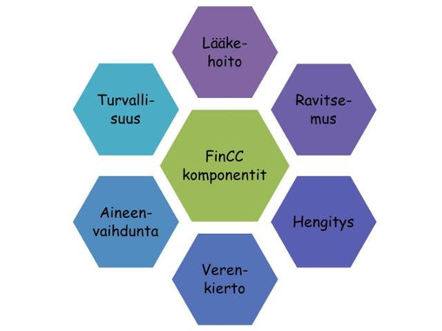 Finncc