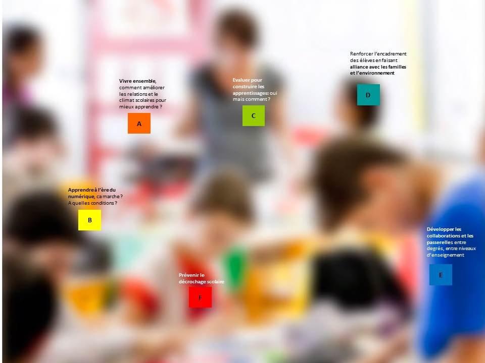 L'innovation 2015, hexagone des pratiques