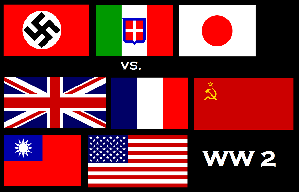Contries In World War 2 Thinglink