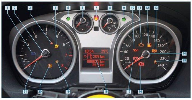 ford focus 2 дисплей надпись неисправность двигателя