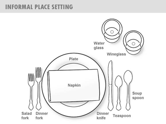 Salad Fork Teaspoon Wineglass Utensils Etiquette Tab