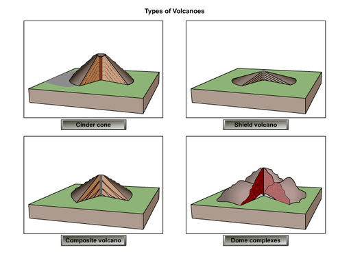 Volcanoes By  Lino