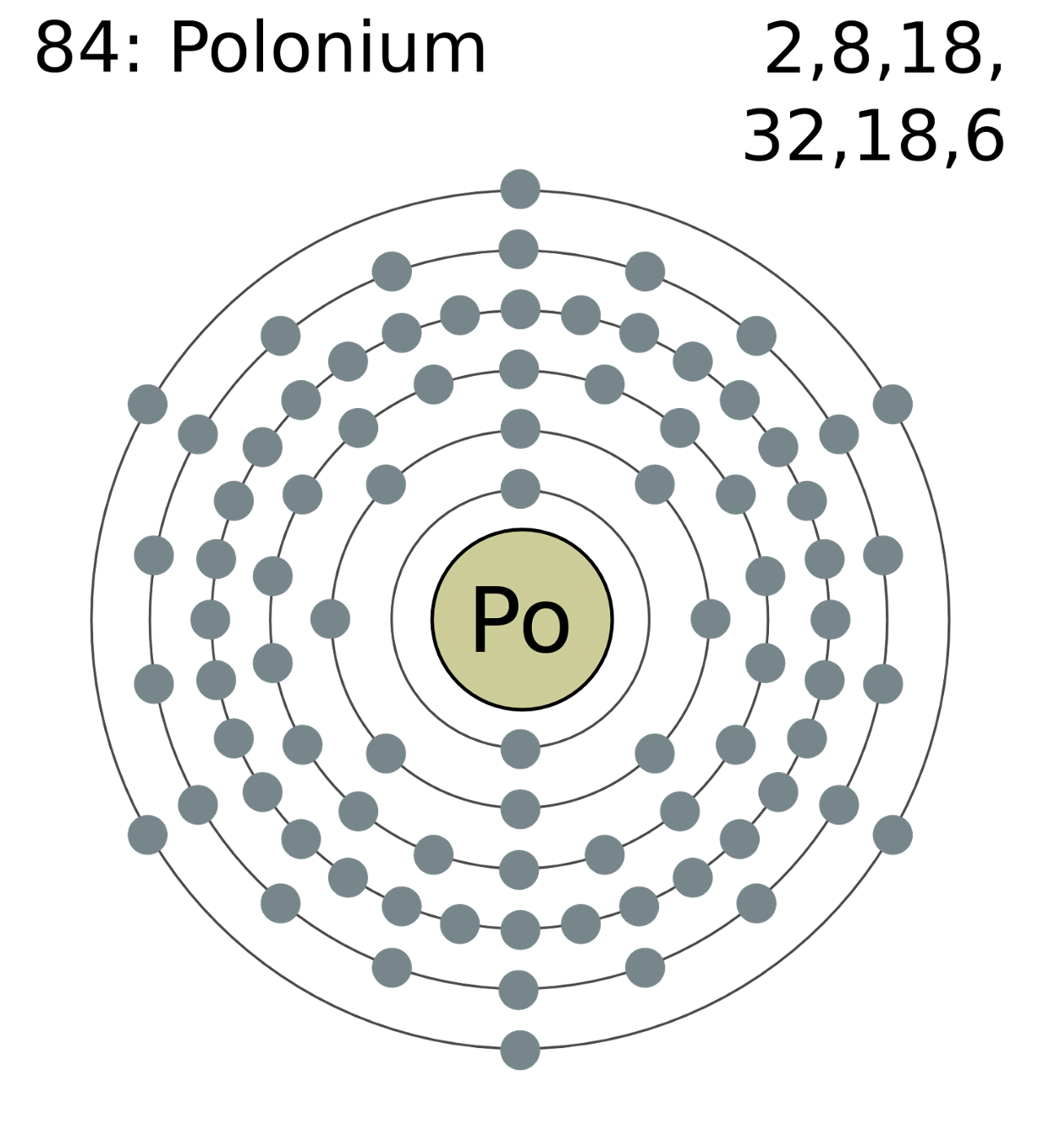 Polonium's Atomic number and mass is 84 , polonium's Atom...