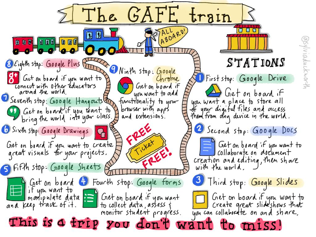 The Interactive GAFE Train