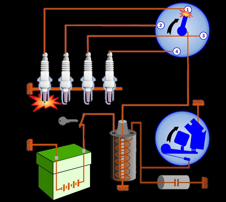 Contact breaker point when the engine needs a spark the - Schema electrique interrupteur ...