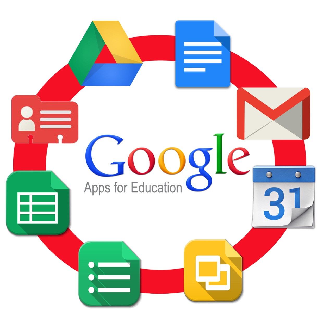 How to use Gmail, How to use Calendar, How to use Present...