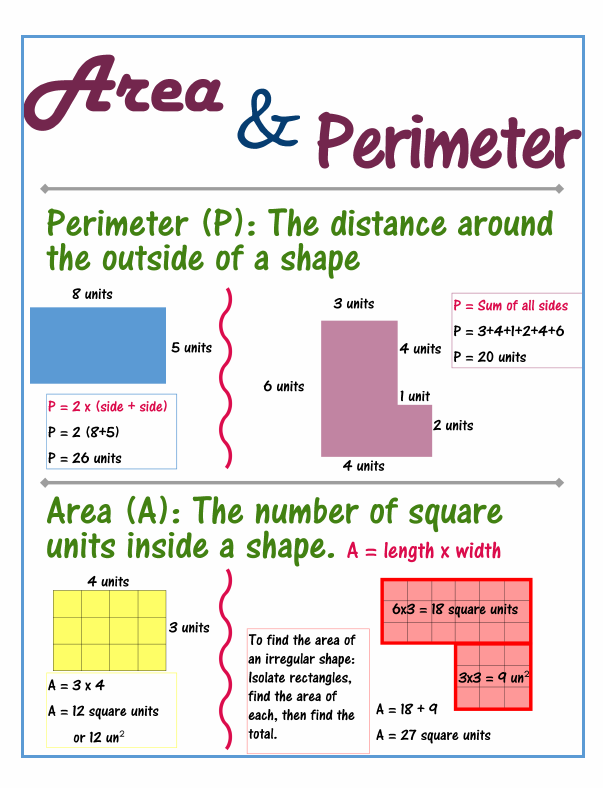how to do area and perimeter