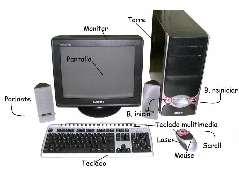 PARTES EXTERNAS DE UNA COMPUTADORA