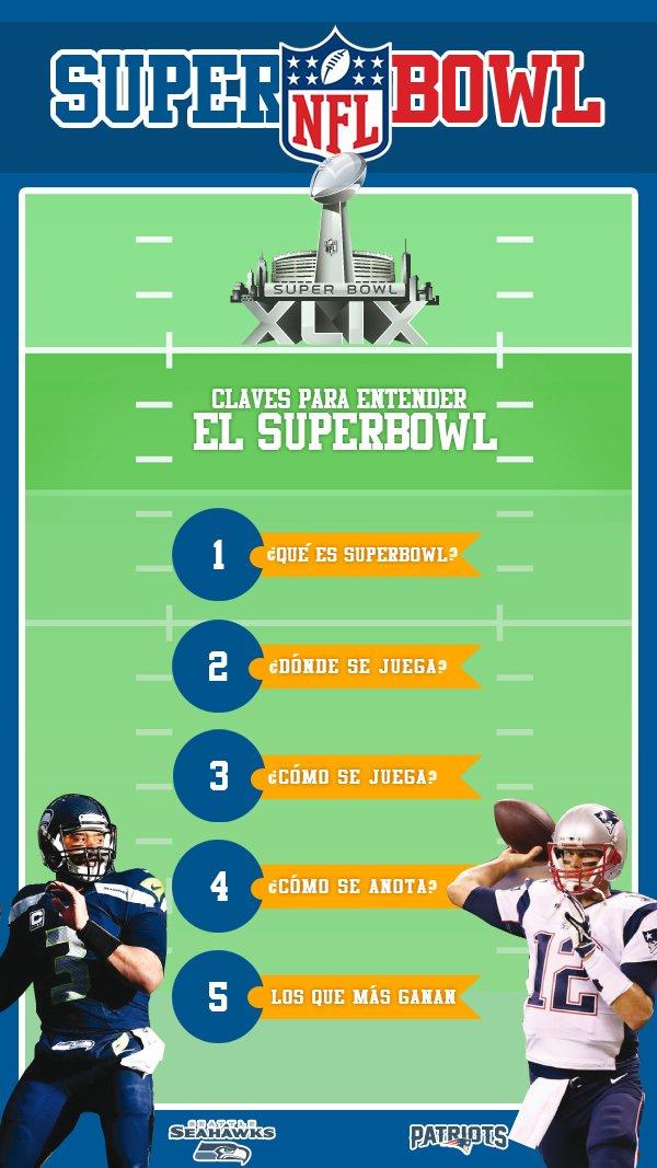 Claves para entender el Super Bowl