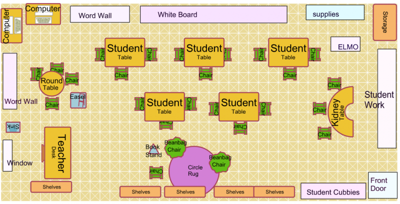 Preschool Classroom Layout Diagram Toyskids Co