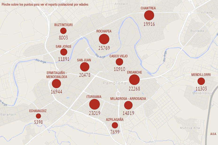 Distribución de la población de Pamplona por barrios