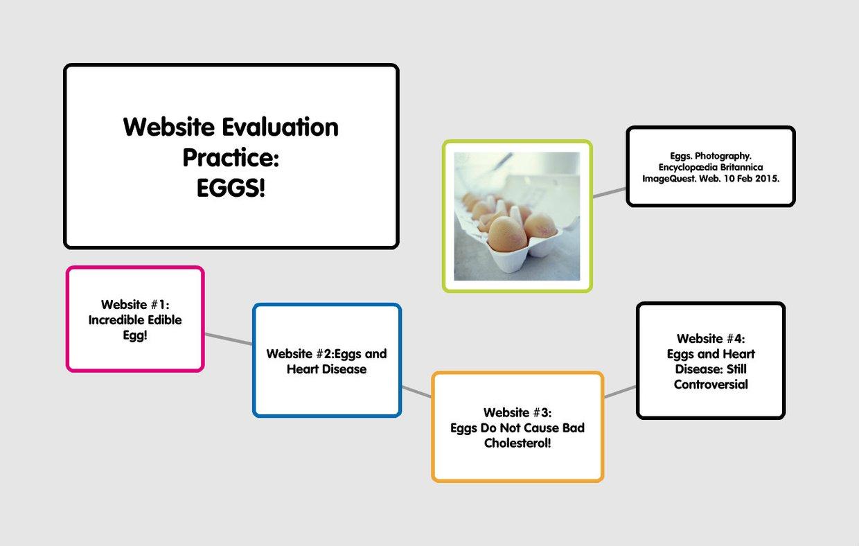 Incredible Edible Egg, Eggs and Heart Disease, Eggs Do No...