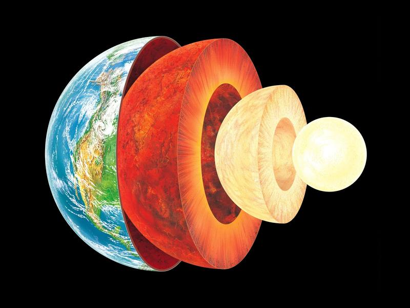 The Earth's Inside Facts, Inner Core -Solid -Extremely ho...