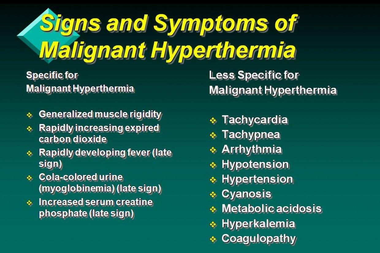 Malignia Hypertermia
