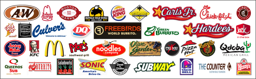 Fast foods thinglink for American cuisine restaurants near me