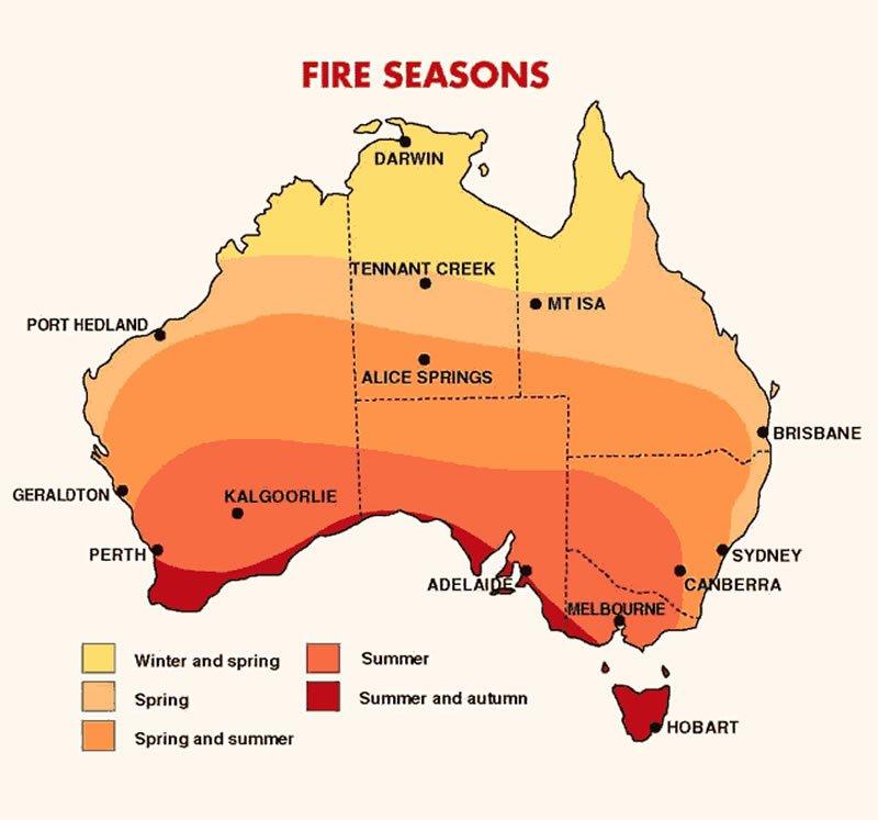 How Do Bushfires Start Naturally In Australia