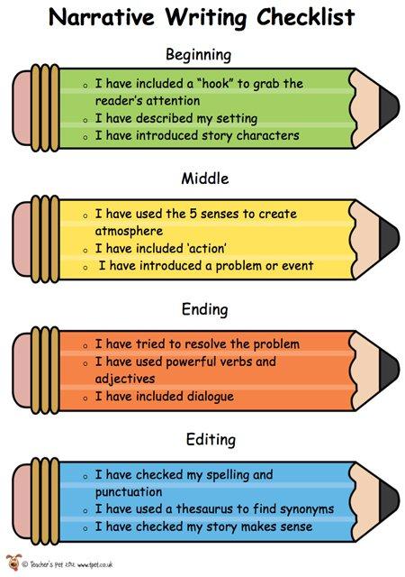 Write a narrative essay