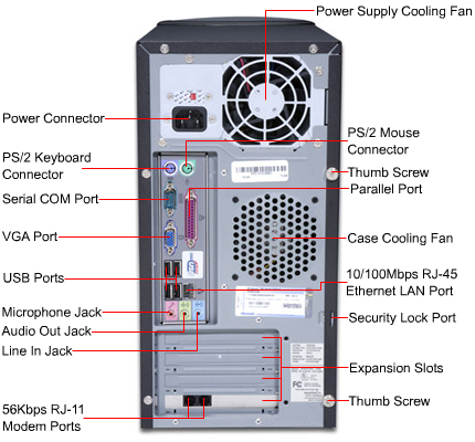 Motherboard Diagram With Labels in addition Motherboard Diagrams To Print likewise Desktop Motherboard Diagram also Partes De Una Placa Madre furthermore Monopoly Diagram Allocative Efficiency. on atx motherboard diagram with labels