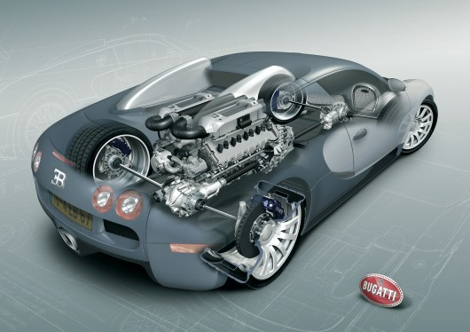 Definition, Engineering Mechanicals, What Do Automotive E...